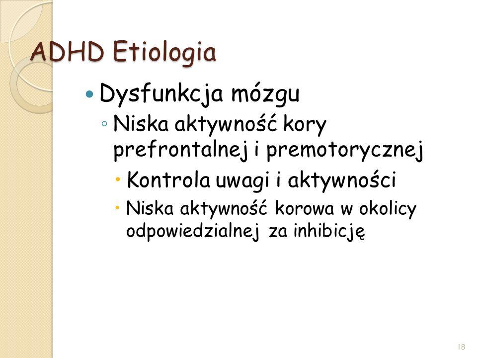 ADHD Etiologia Dysfunkcja mózgu