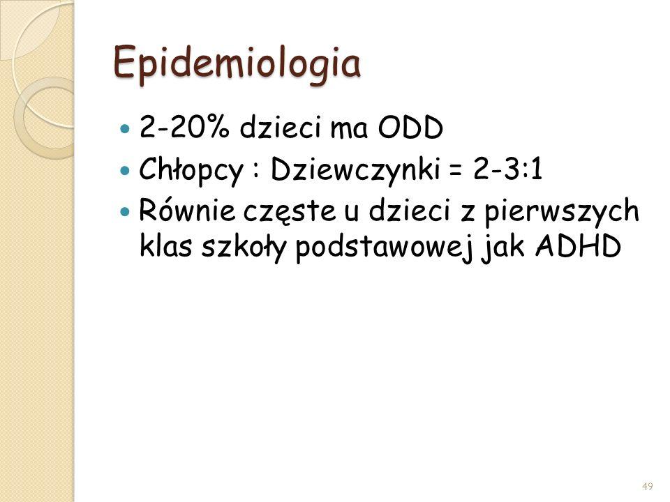 Epidemiologia 2-20% dzieci ma ODD Chłopcy : Dziewczynki = 2-3:1