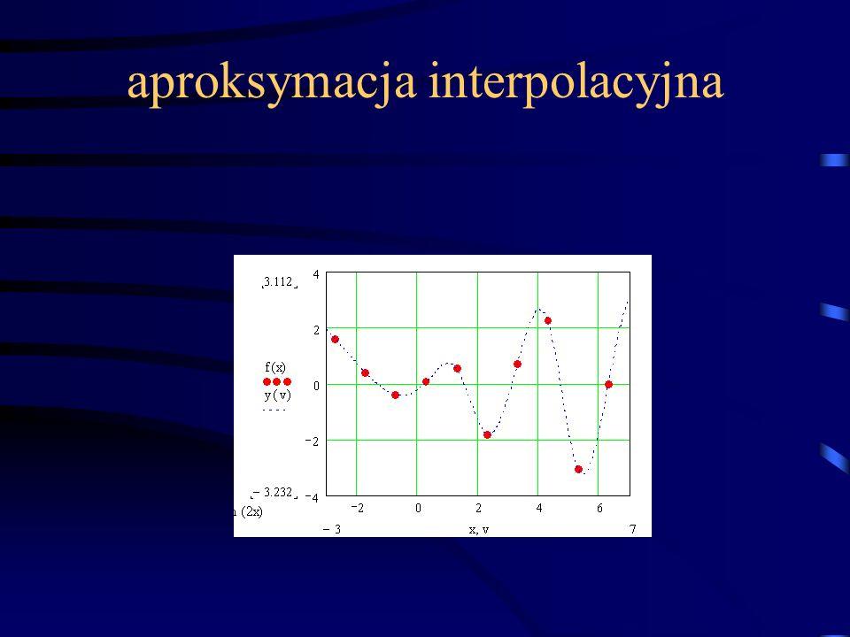 aproksymacja interpolacyjna