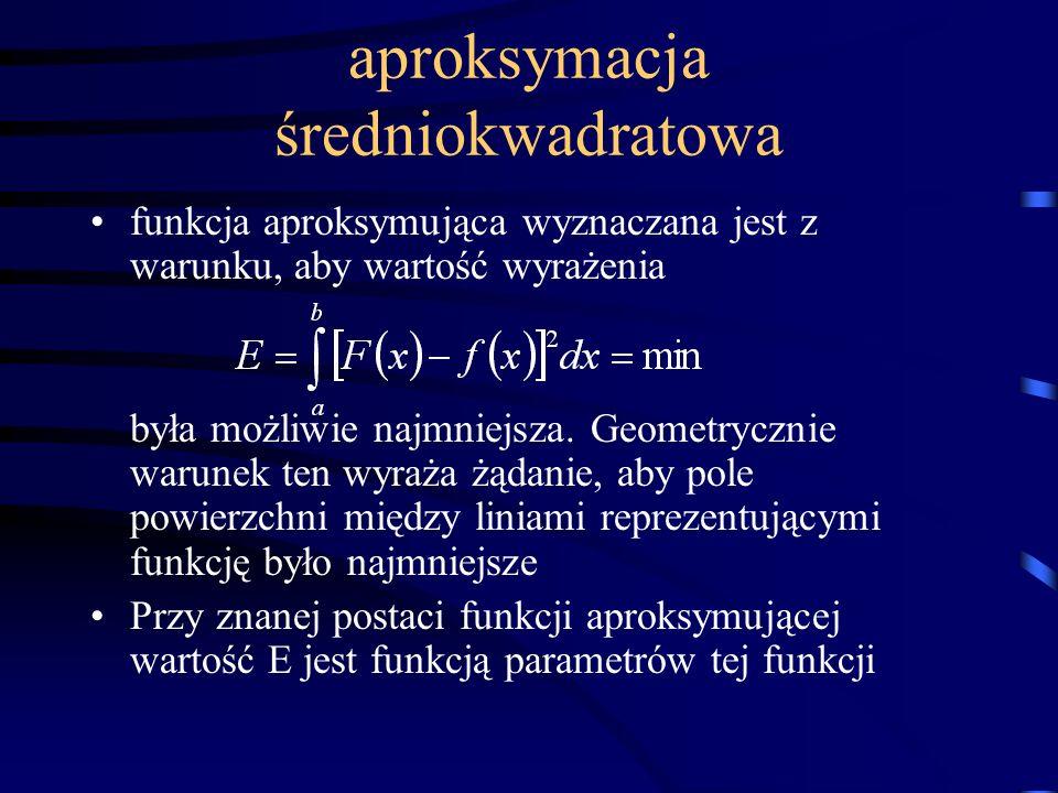 aproksymacja średniokwadratowa