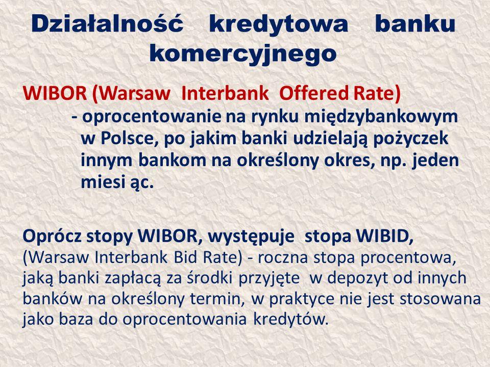 Forex w jakim banku