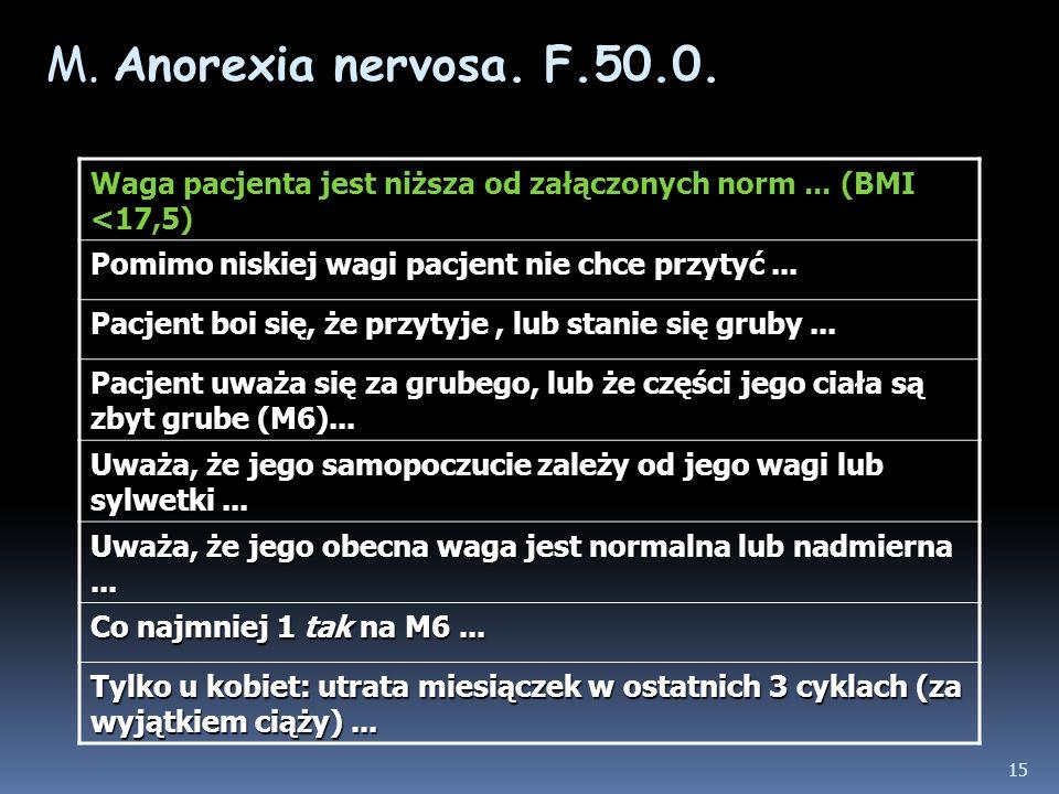 M. Anorexia nervosa. F.50.0. Waga pacjenta jest niższa od załączonych norm ... (BMI <17,5) Pomimo niskiej wagi pacjent nie chce przytyć ...