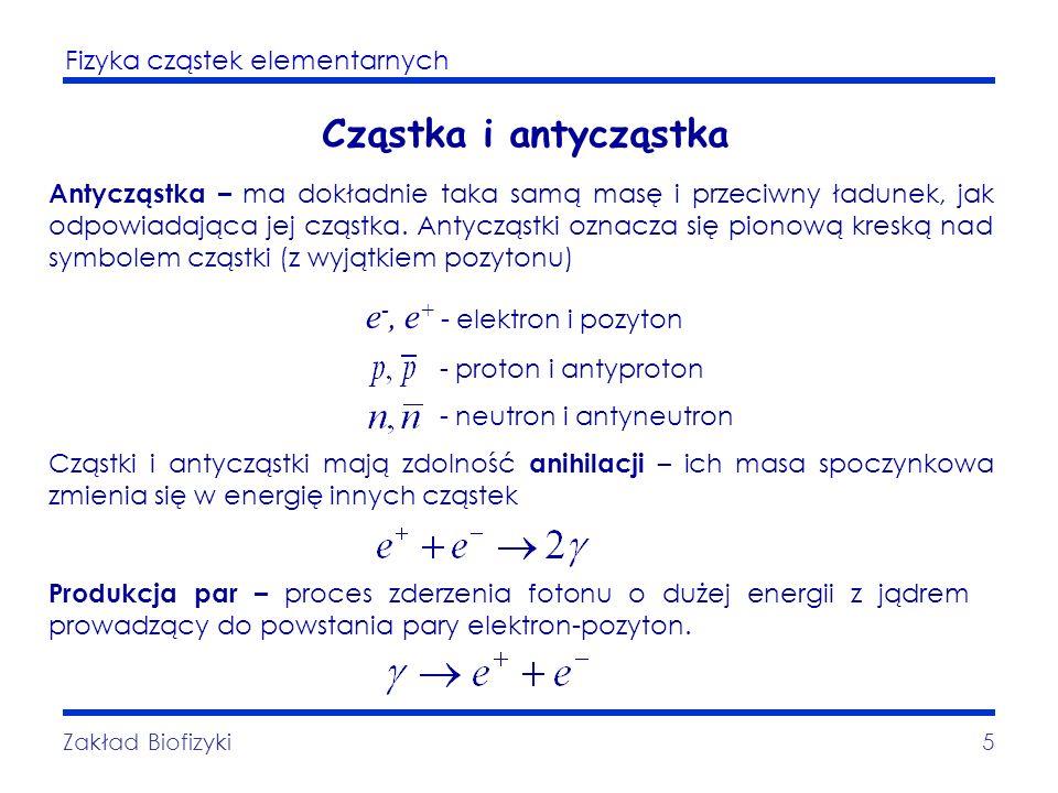 Cząstka i antycząstka e-, e+ - elektron i pozyton