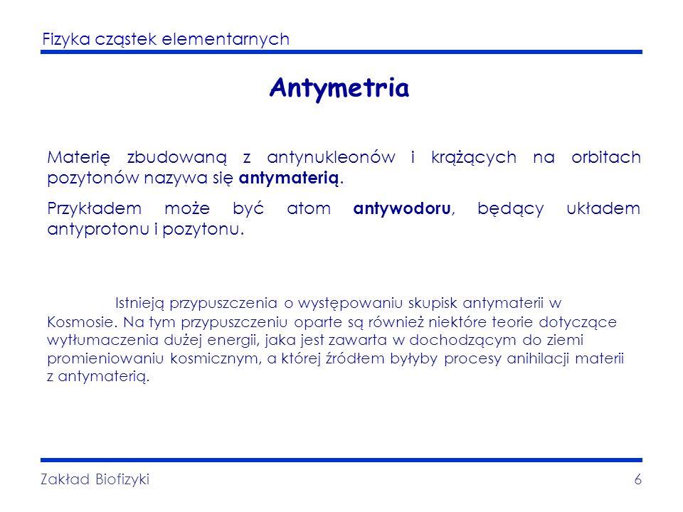 Antymetria Materię zbudowaną z antynukleonów i krążących na orbitach pozytonów nazywa się antymaterią.