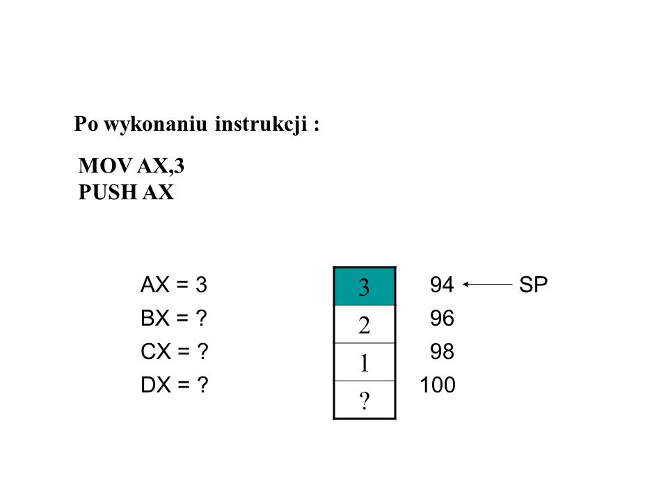 3 2 1 Po wykonaniu instrukcji : MOV AX,3 PUSH AX AX = 3 94 SP BX =