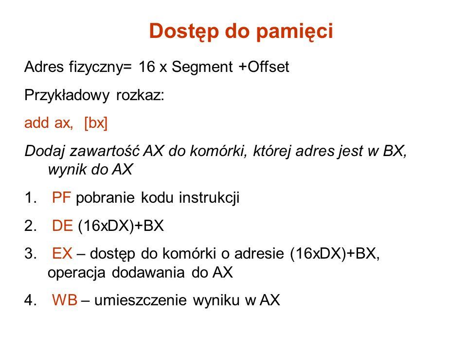 Dostęp do pamięci Adres fizyczny= 16 x Segment +Offset