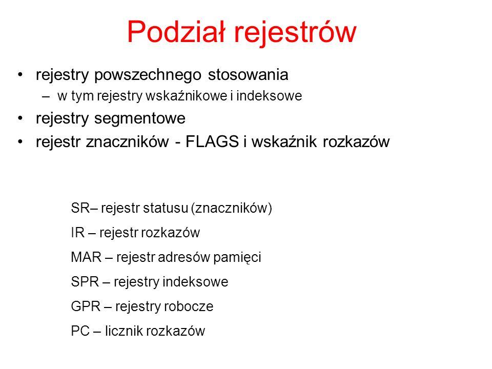 Podział rejestrów rejestry powszechnego stosowania rejestry segmentowe