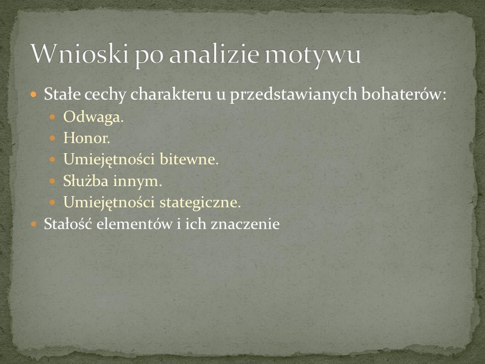 Wnioski po analizie motywu