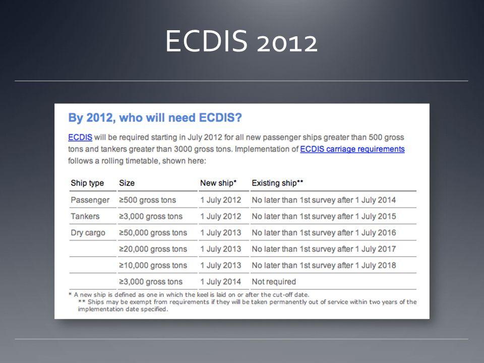 ECDIS 2012