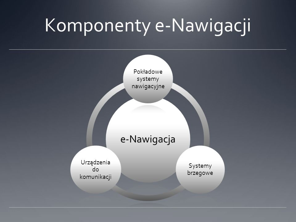Komponenty e-Nawigacji