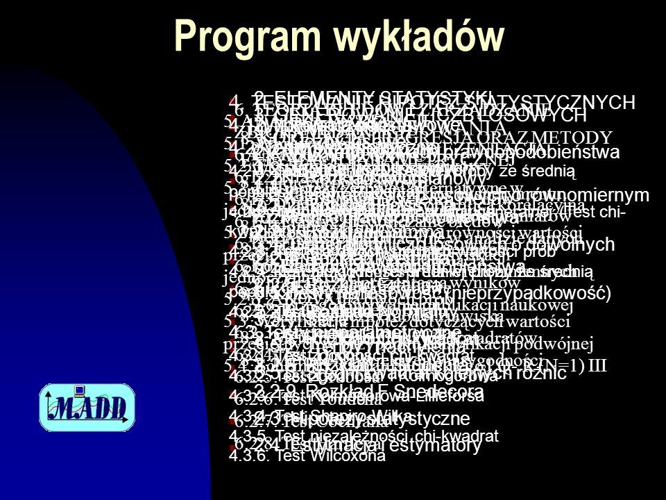 Program wykładów 4. TESTOWANIE HIPOTEZ STATYSTYCZNYCH