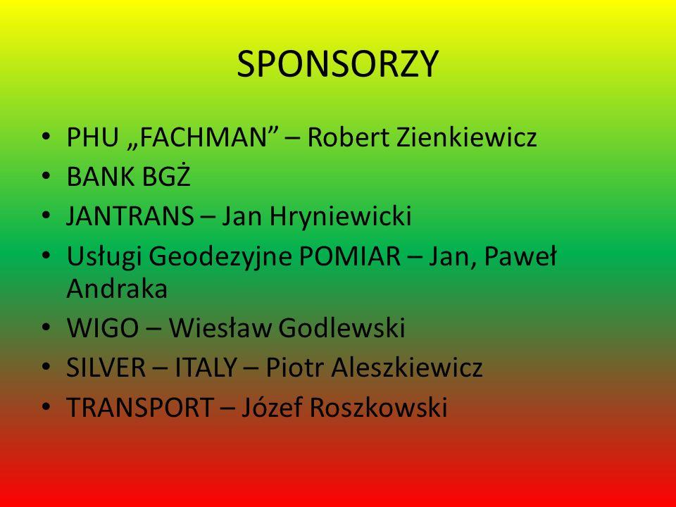 """SPONSORZY PHU """"FACHMAN – Robert Zienkiewicz BANK BGŻ"""