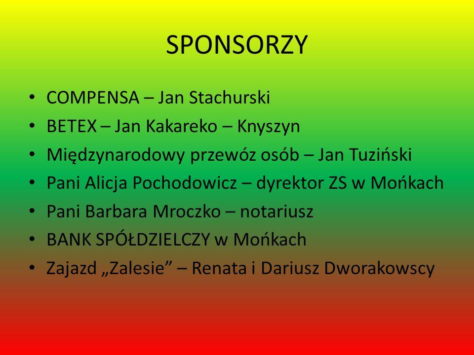 SPONSORZY COMPENSA – Jan Stachurski BETEX – Jan Kakareko – Knyszyn