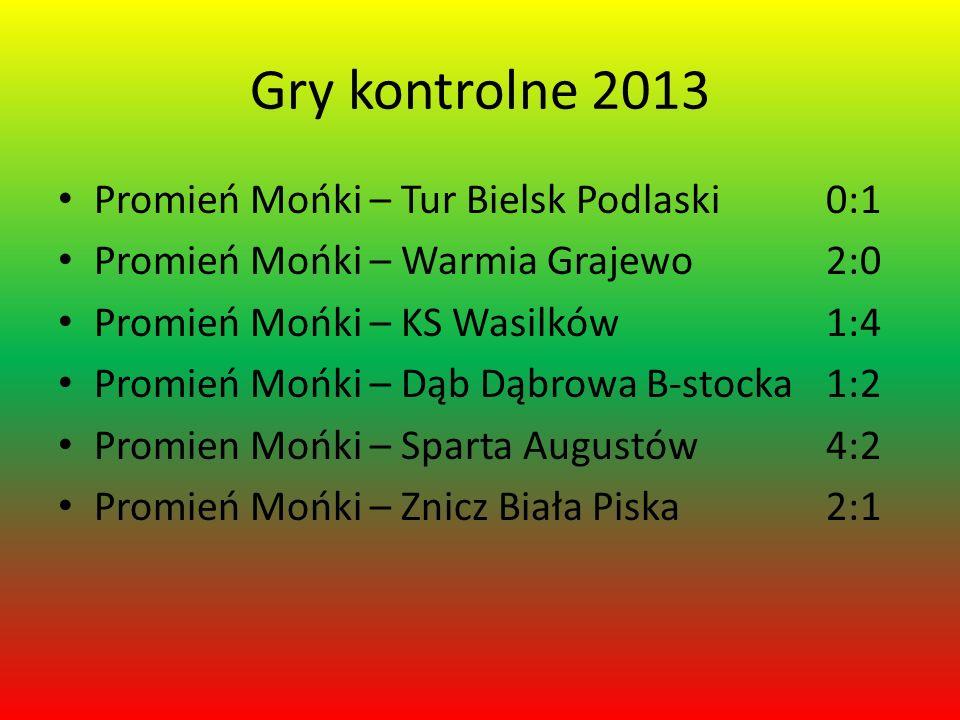 Gry kontrolne 2013 Promień Mońki – Tur Bielsk Podlaski 0:1