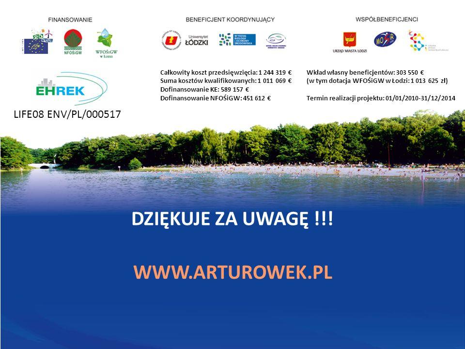 DZIĘKUJE ZA UWAGĘ !!! WWW.ARTUROWEK.PL
