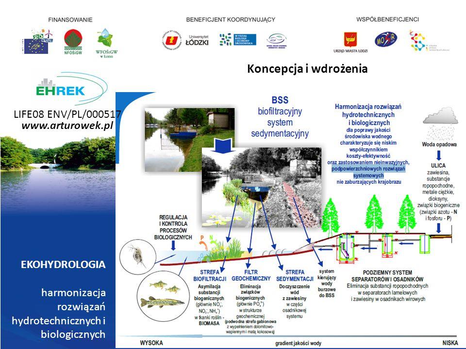 Koncepcja i wdrożenia LIFE08 ENV/PL/000517 www.arturowek.pl