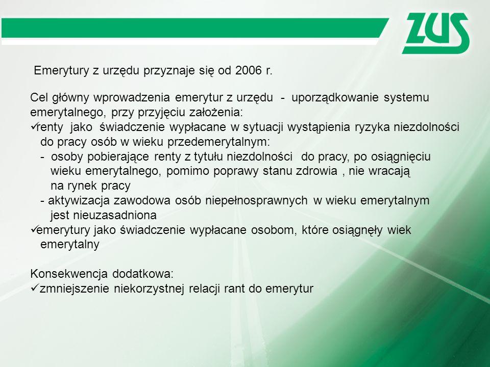 Emerytury z urzędu przyznaje się od 2006 r.