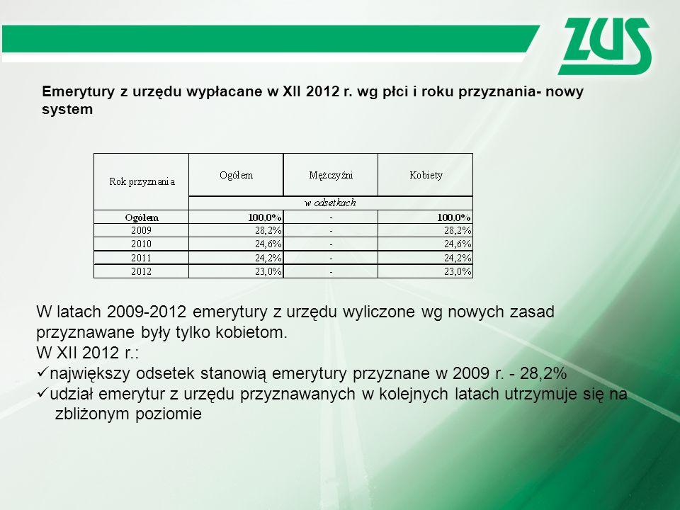 Emerytury z urzędu wypłacane w XII 2012 r
