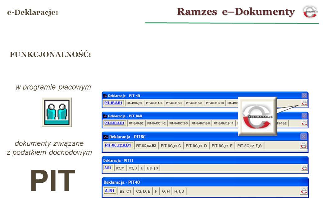 dokumenty związane z podatkiem dochodowym