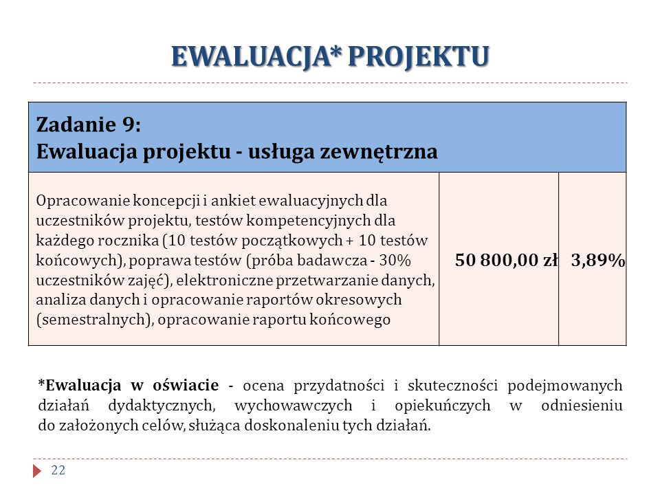 EWALUACJA* PROJEKTU Zadanie 9: Ewaluacja projektu - usługa zewnętrzna