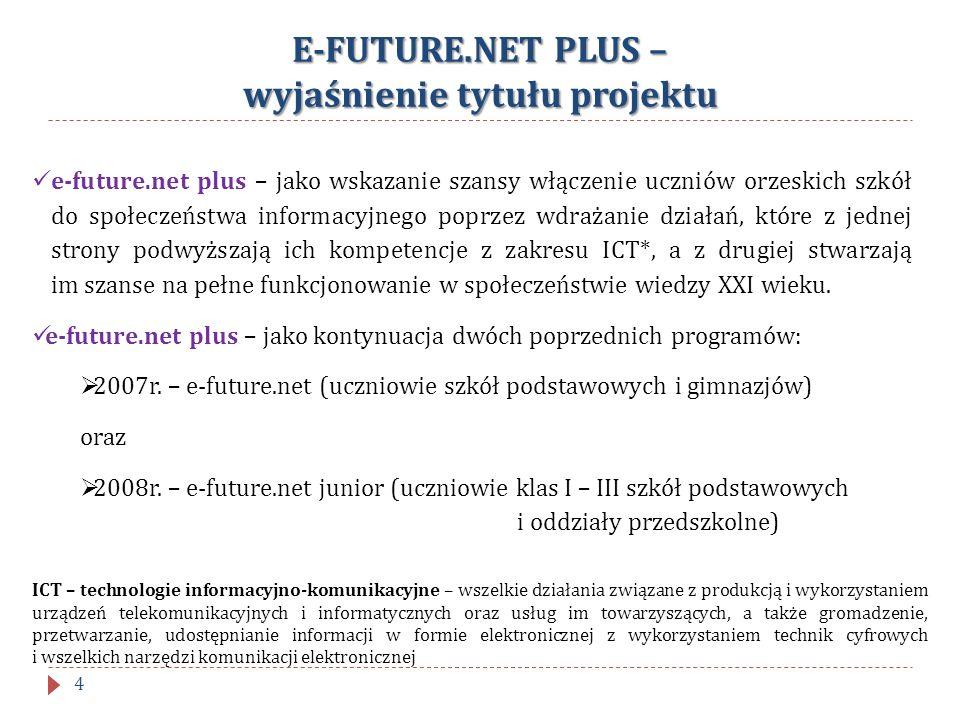 E-FUTURE.NET PLUS – wyjaśnienie tytułu projektu