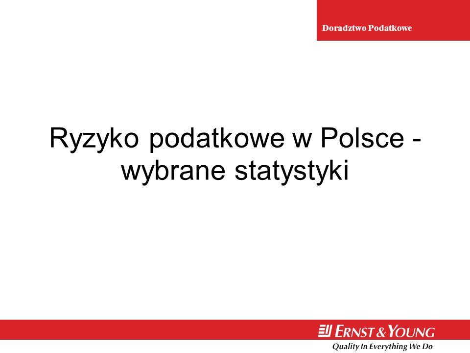 Ryzyko podatkowe w Polsce - wybrane statystyki