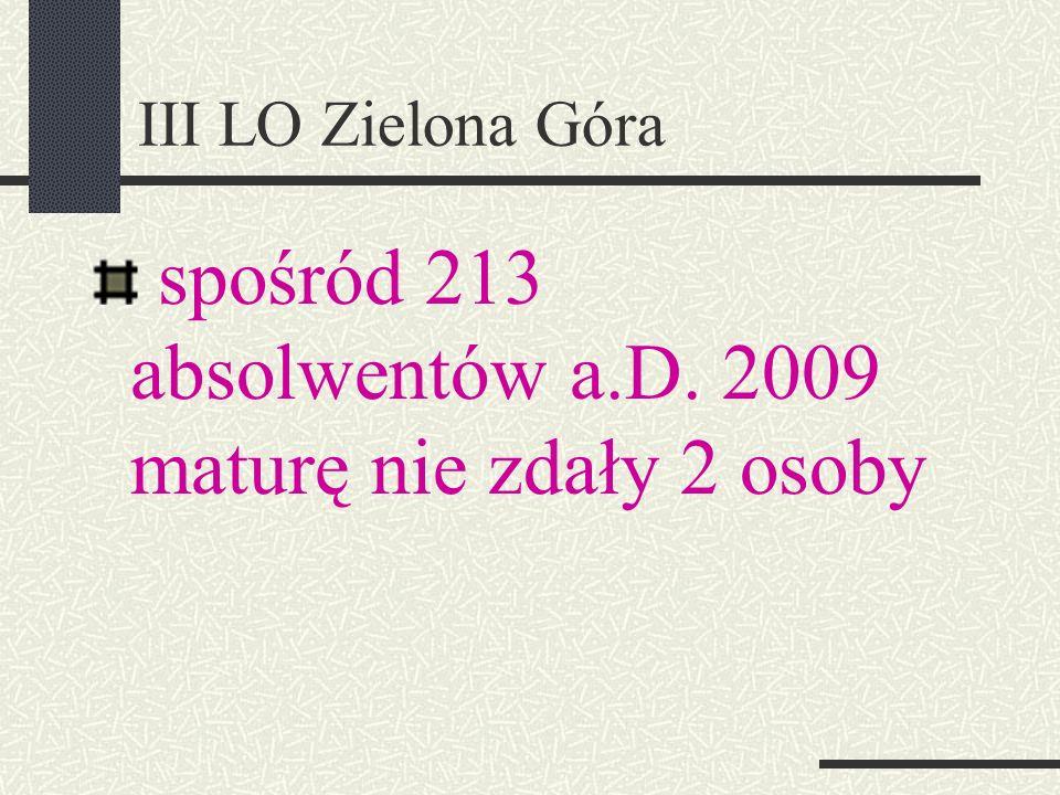 spośród 213 absolwentów a.D. 2009 maturę nie zdały 2 osoby