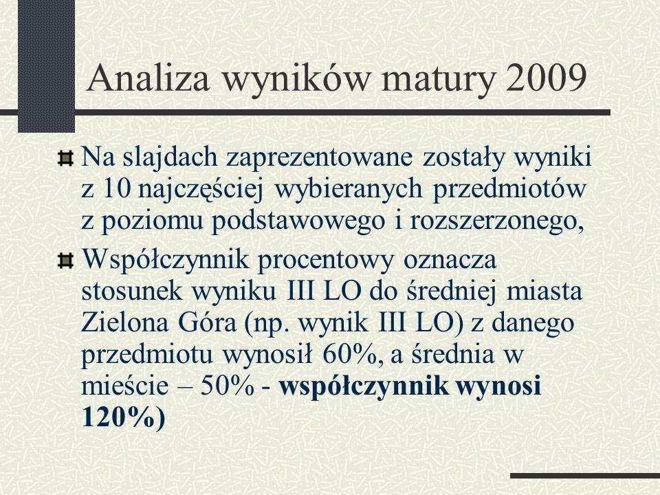Analiza wyników matury 2009
