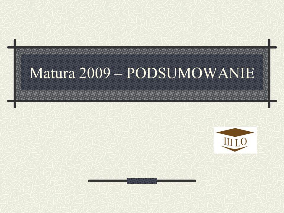 Matura 2009 – PODSUMOWANIE