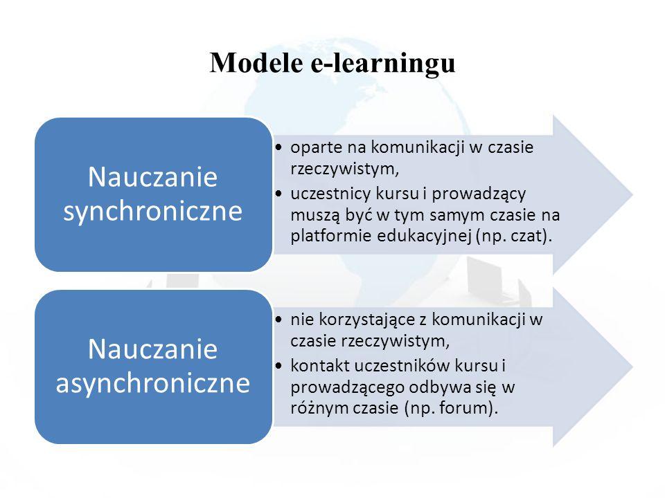 Nauczanie synchroniczne
