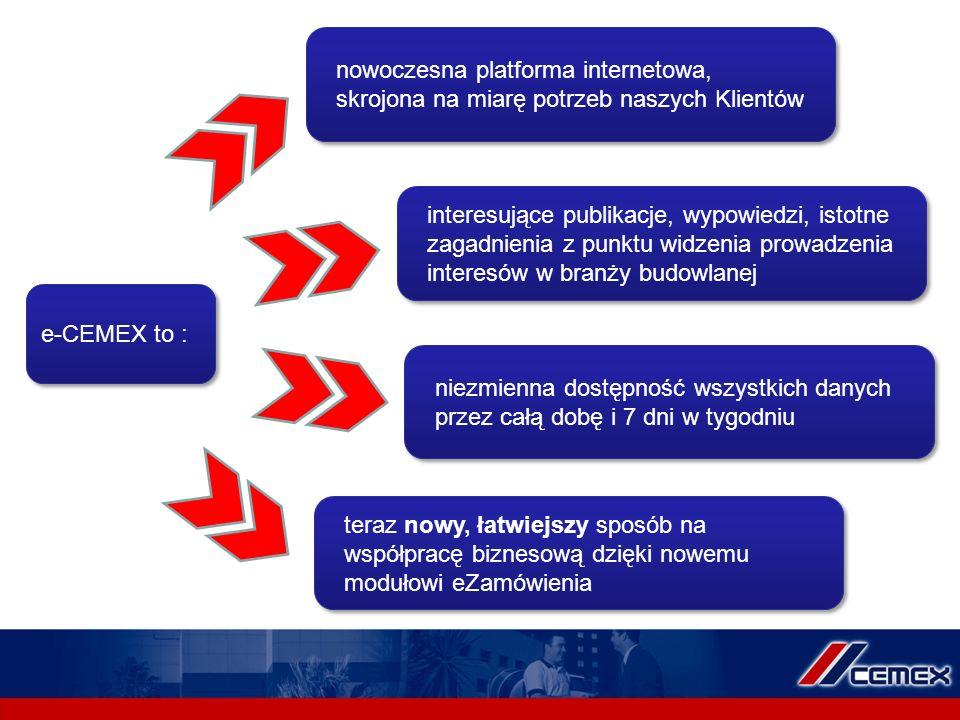 nowoczesna platforma internetowa, skrojona na miarę potrzeb naszych Klientów