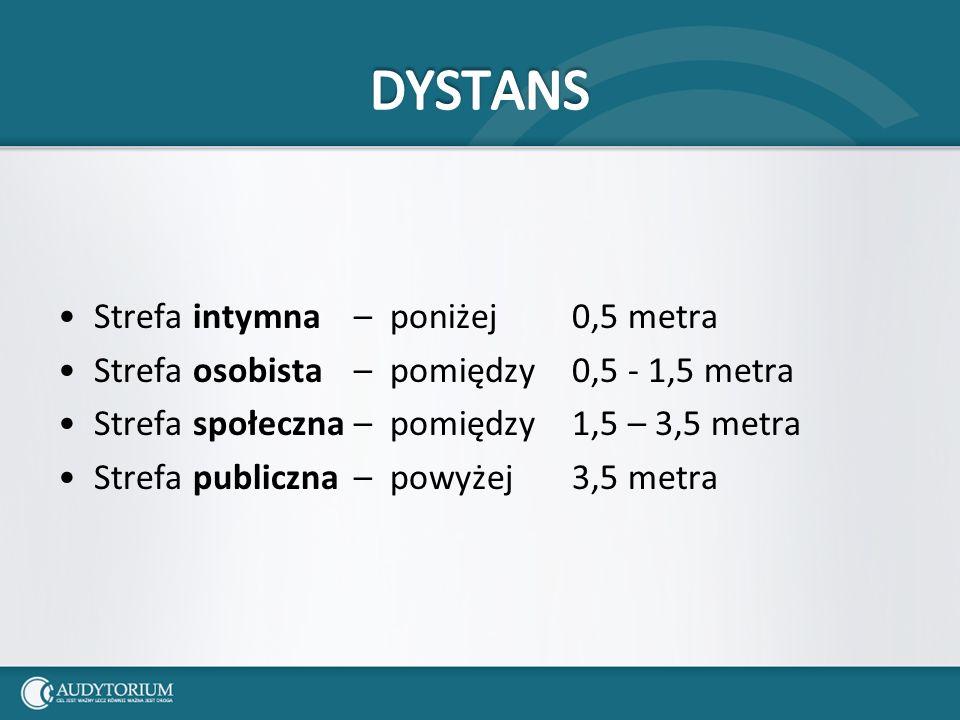 DYSTANS Strefa intymna – poniżej 0,5 metra
