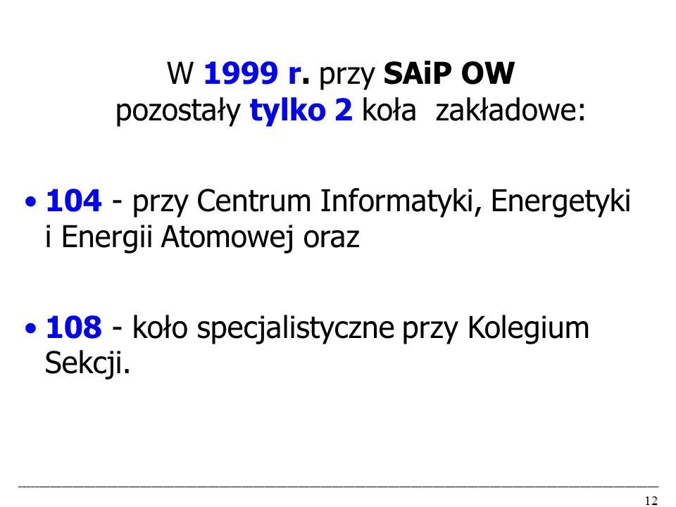 W 1999 r. przy SAiP OW pozostały tylko 2 koła zakładowe: