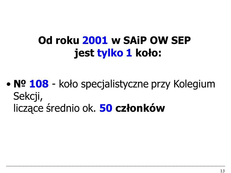 Od roku 2001 w SAiP OW SEP jest tylko 1 koło: