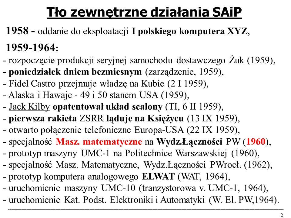 Tło zewnętrzne działania SAiP