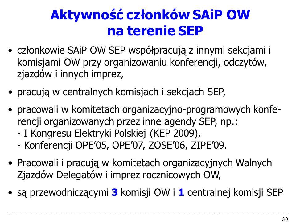 Aktywność członków SAiP OW na terenie SEP