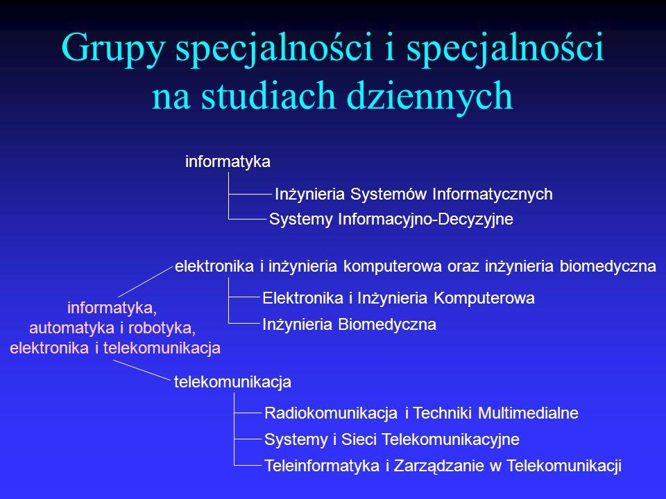 Grupy specjalności i specjalności na studiach dziennych