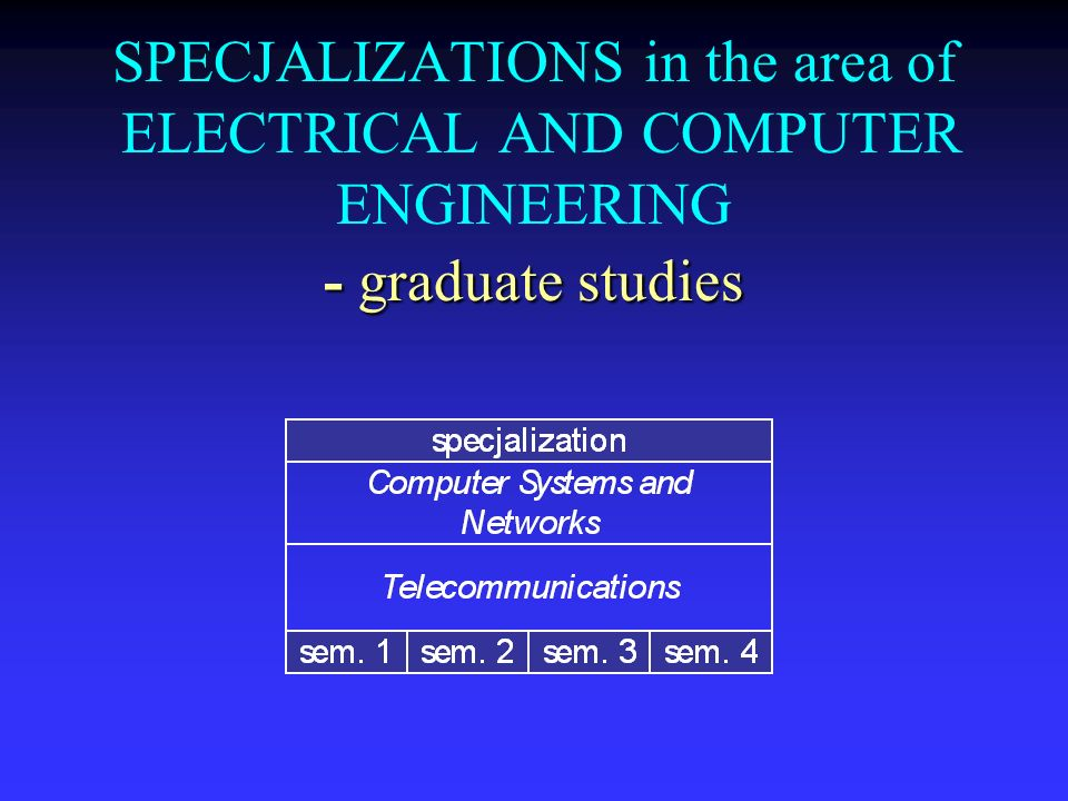 SPECJALIZATIONS in the area of ELECTRICAL AND COMPUTER ENGINEERING - graduate studies