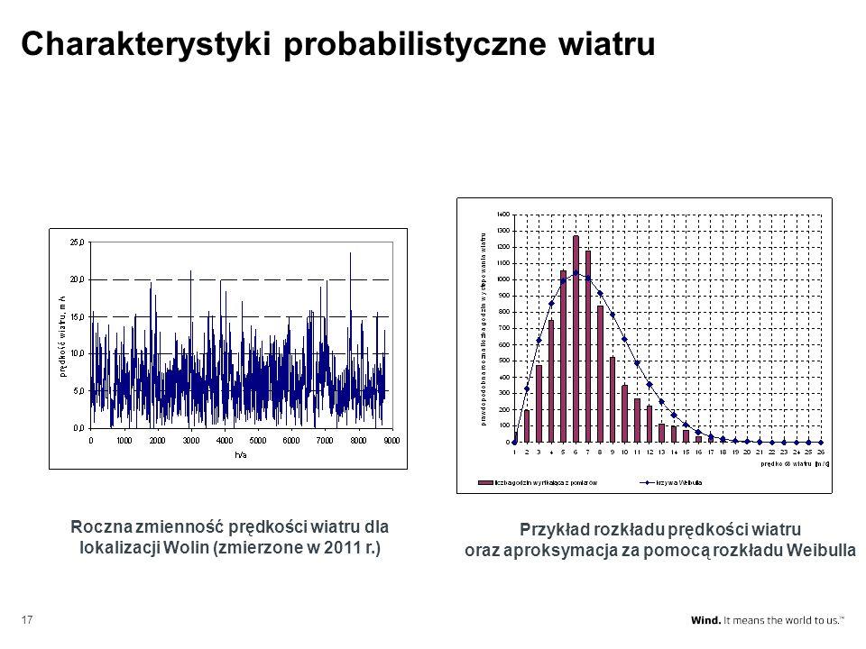 Charakterystyki probabilistyczne wiatru