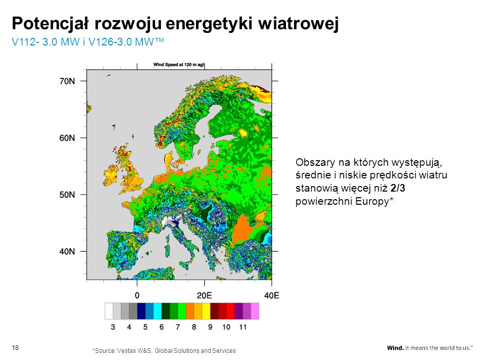 Potencjał rozwoju energetyki wiatrowej