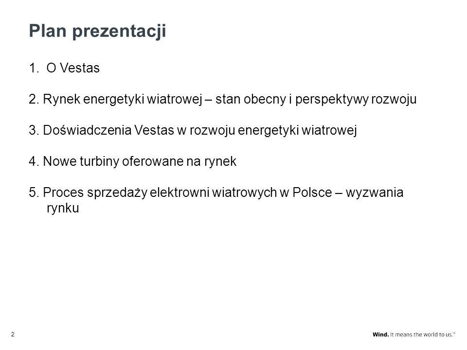 Plan prezentacji O Vestas