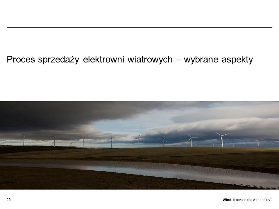 Proces sprzedaży elektrowni wiatrowych – wybrane aspekty