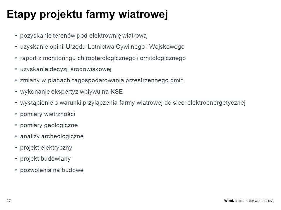 Etapy projektu farmy wiatrowej