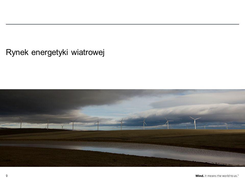 Rynek energetyki wiatrowej
