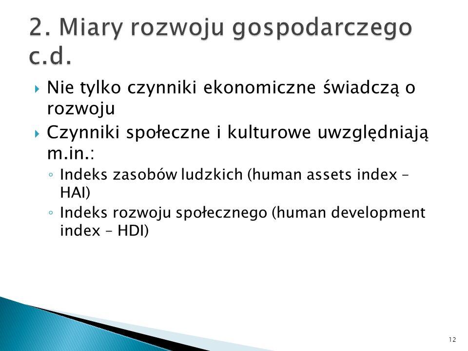 2. Miary rozwoju gospodarczego c.d.