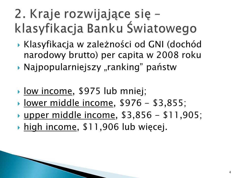 2. Kraje rozwijające się – klasyfikacja Banku Światowego