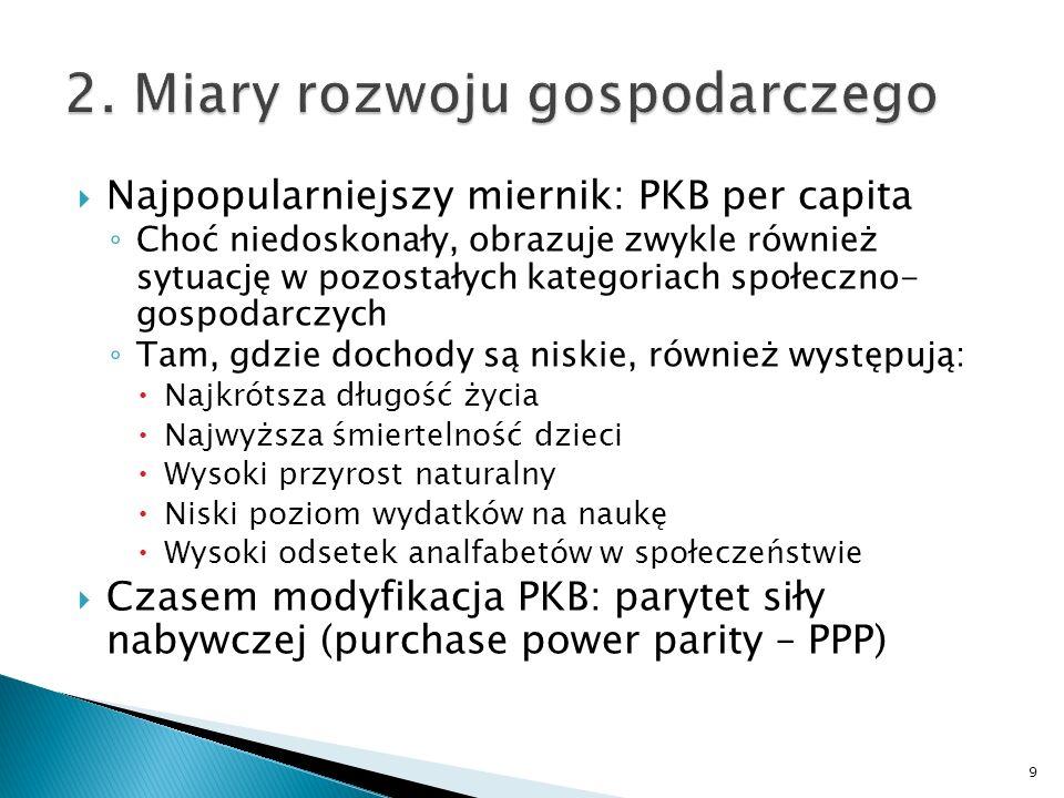 2. Miary rozwoju gospodarczego