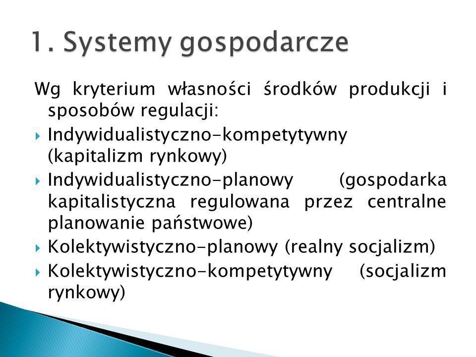1. Systemy gospodarcze Wg kryterium własności środków produkcji i sposobów regulacji: Indywidualistyczno-kompetytywny (kapitalizm rynkowy)