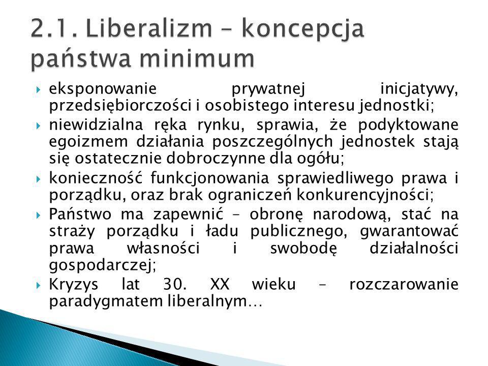 2.1. Liberalizm – koncepcja państwa minimum