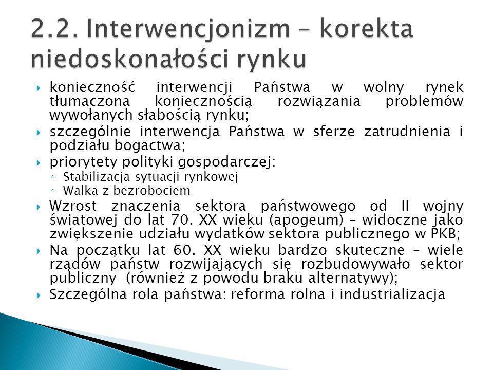 2.2. Interwencjonizm – korekta niedoskonałości rynku